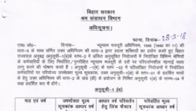 Revised Minimum Wages in Bihar 2018