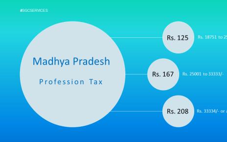 Madhya Pradesh Professional Tax Slab Rate, sgc blog