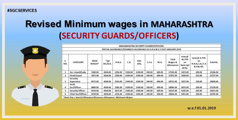 Security Guard Rates