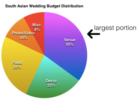 wedding-distribution-001