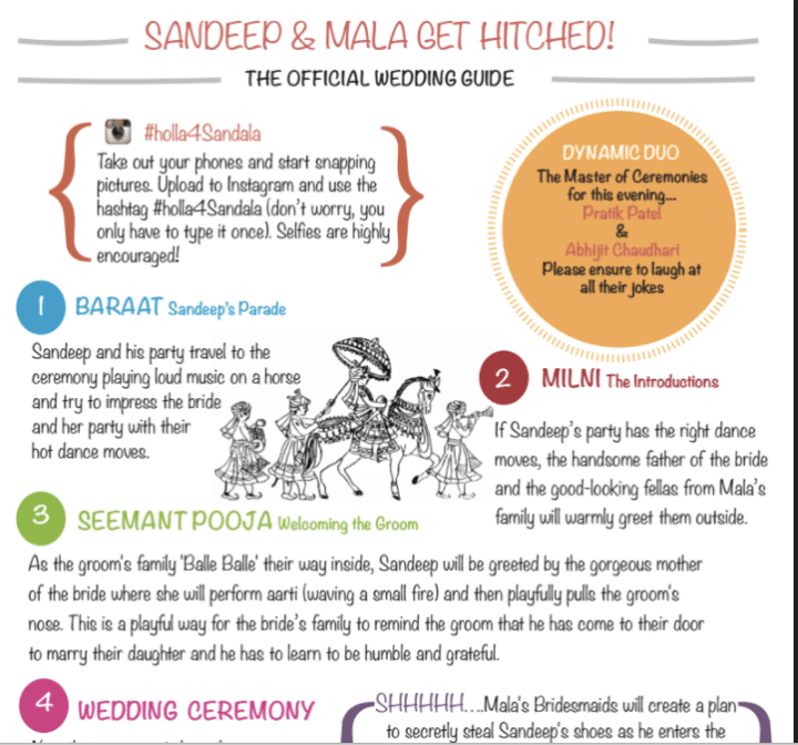 Mala-Sandeep-wedding-program-Indian-Wedding-Venue.png