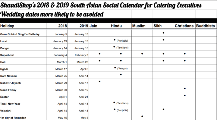 ShaadiShop South Asian Social Calendar snapshot.png