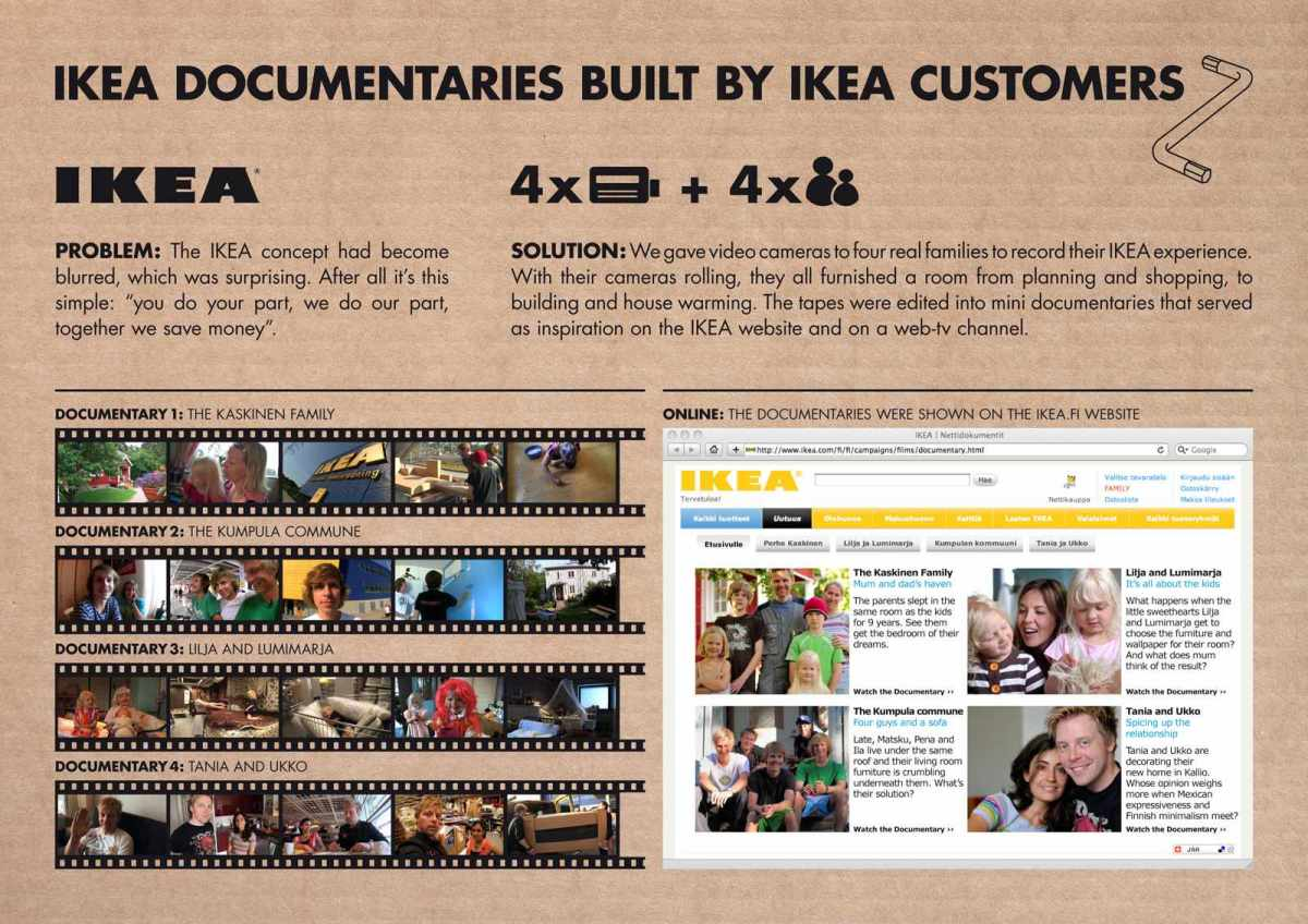ikea-documentaries