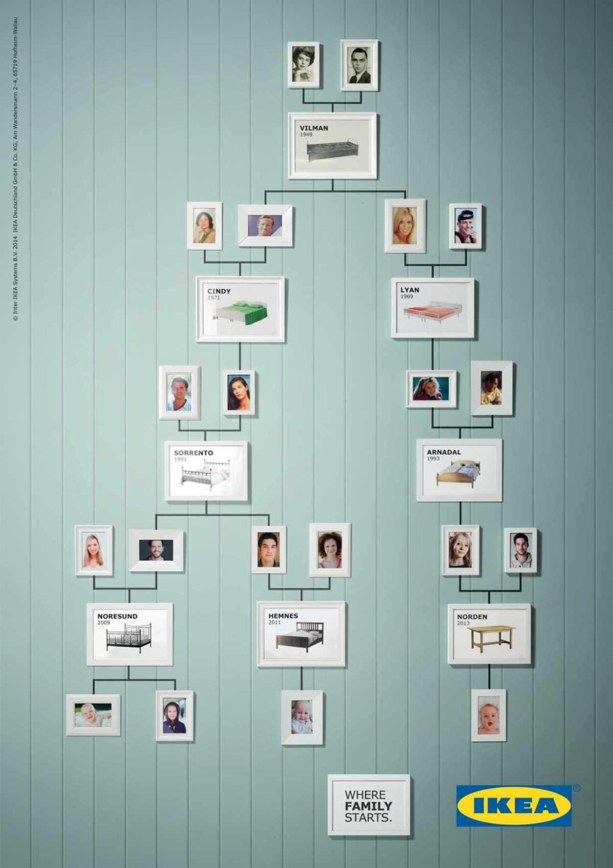 ikea_family_tree-03-kitchen_table_aotw