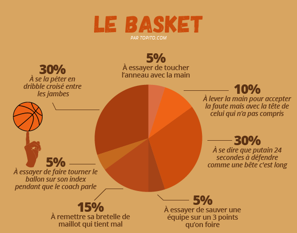 Infographie_sports-16