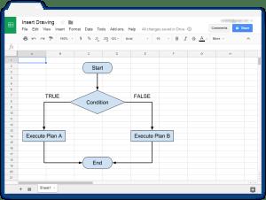 Easy way to insert a diagram in Google Sheets  Blog Sheetgo