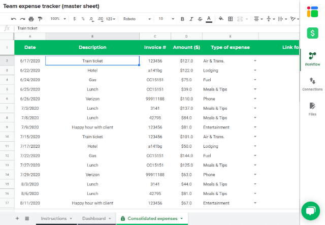 Sales sales process   templates written by: Expense Tracker Template In Google Sheets Sheetgo Blog