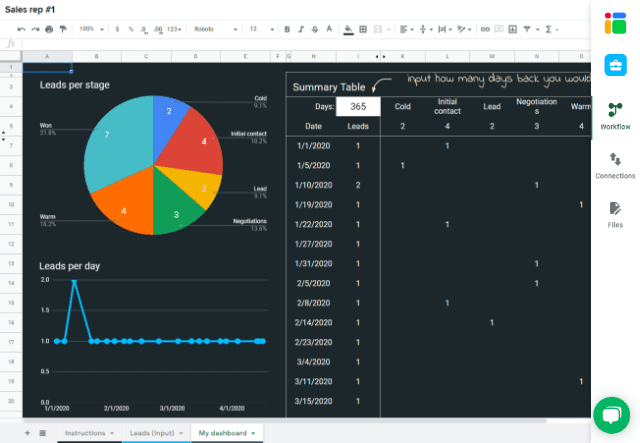 Take control of your sales pipeline with custom spreadsheets designed for lead. Sales Lead Tracker Template In Google Sheets Sheetgo Blog