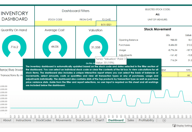 A personal inventory template is also a useful tool for simply tracking personal collections such as media, artwork, books and other collectible items. Top 10 Inventory Excel Tracking Templates Sheetgo Blog