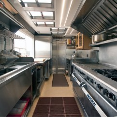 Stainless Steel Wall Panels For Commercial Kitchen Backsplash Trends How To Organize A Food Truck - The Shelving Blog