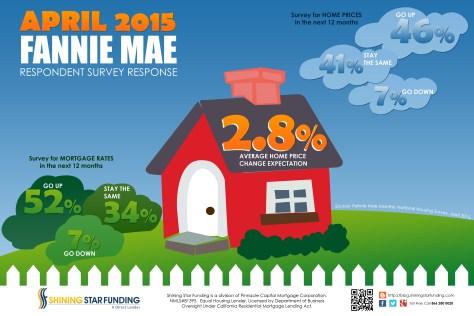 APRIL 2015 - Infographics 1