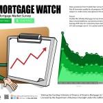 Weekly Mortgage Watch – November 10 2016