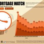 Weekly Mortgage Watch – May 18 2017