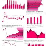 Economic Indicators – November 2019