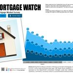 Weekly Mortgage Watch – March 26, 2020