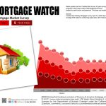 Weekly Mortgage Watch – April 02, 2020