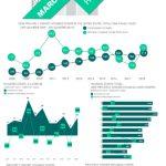 Housing Starts – March 2020