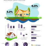 Fannie Mae Housing Survey – October 2020