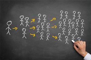 Kundenempfehlungen: Über Weitersagen zu mehr Umsatz
