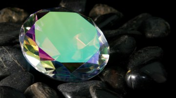Unlocking the Secrets of Mystic Topaz Jewlery