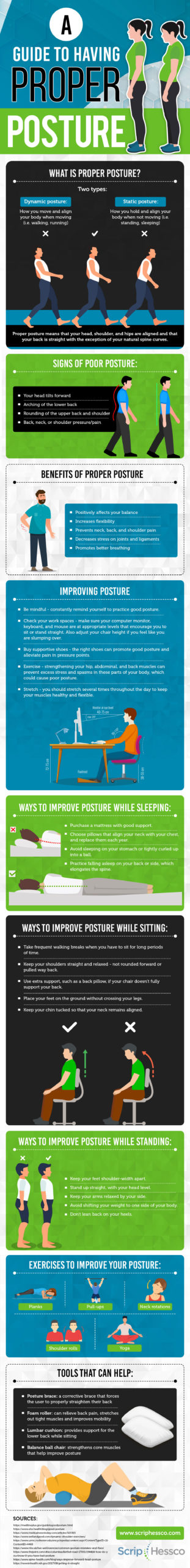 A Guide to Having Proper Posture Infographic.