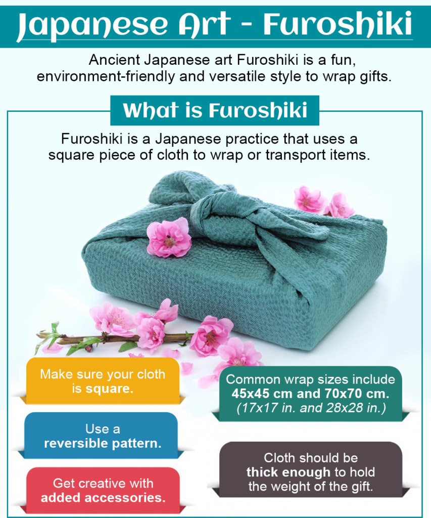 Furoshiki wrapping infographic.