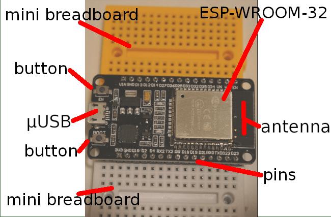 Setting up the ESP32 in LXD on Ubuntu – Mi blog lah!