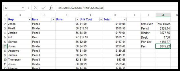 Excel Formulas SUMIF 2