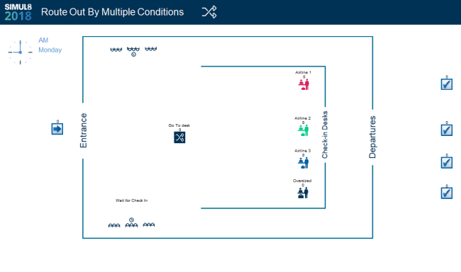 Route Out By Multiple Conditions 1