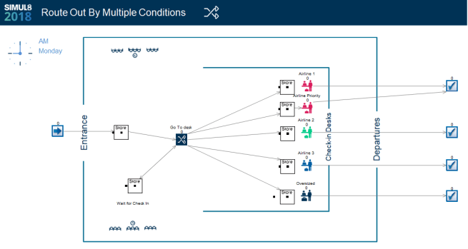 Route Out By Multiple Conditions 6