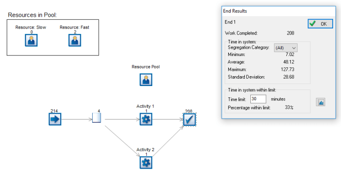 Segregating results by resource chosen from pool 3