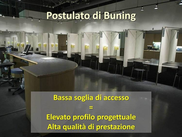 Postulato di Buning