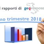 Geoverdose: rapporto primo trimestre 2018