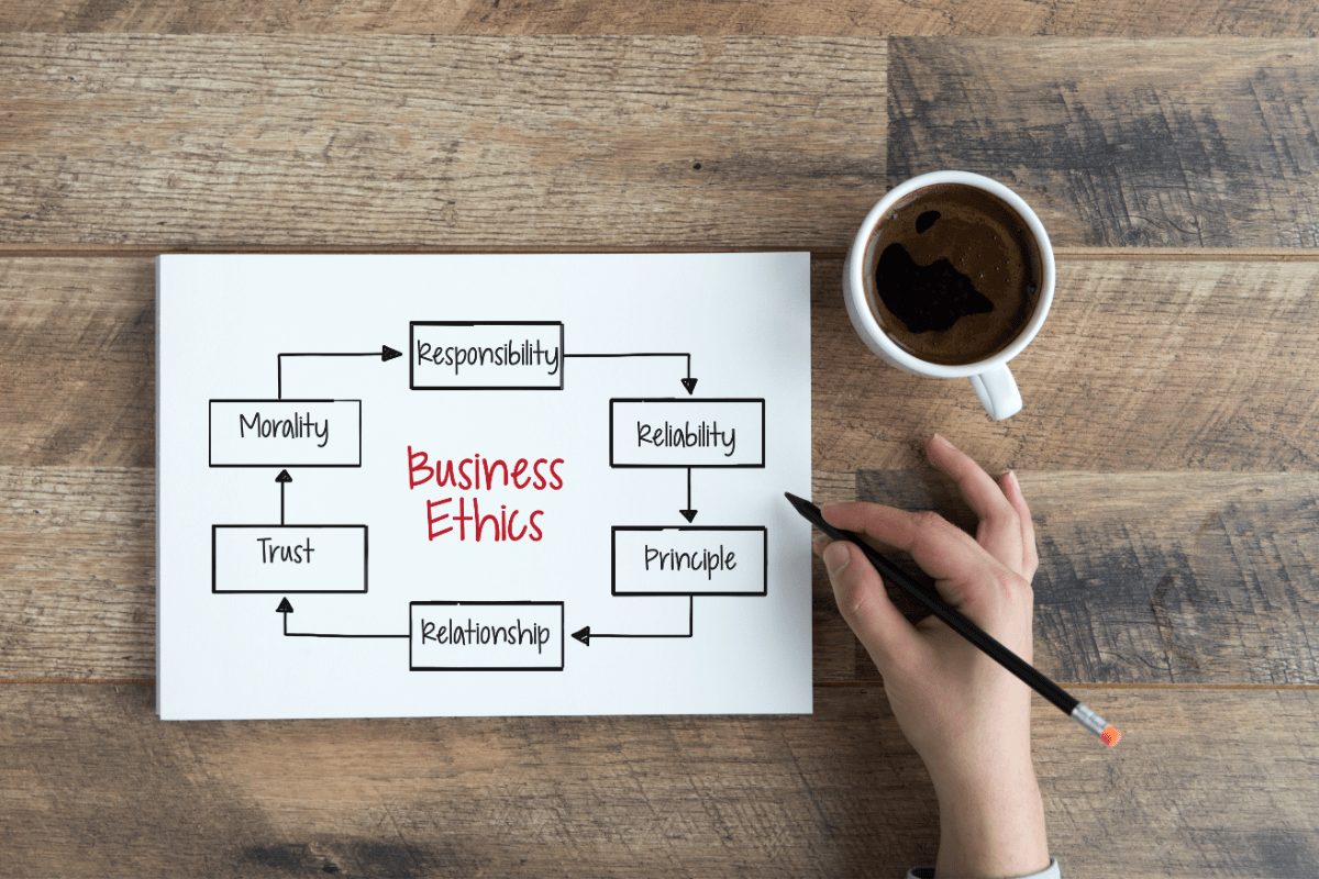 Business Ethics Definition Examples And Application