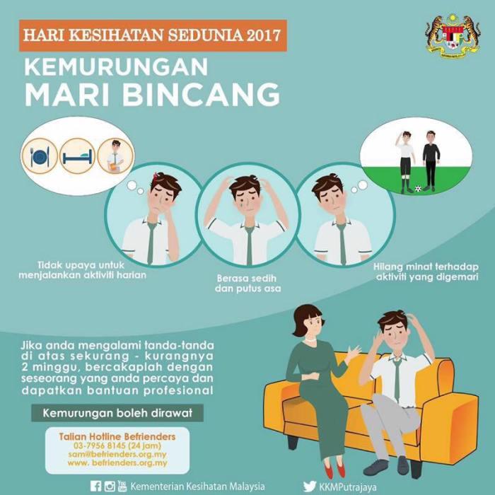 Gambar dari FB Kementerian Kesihatan Malaysia