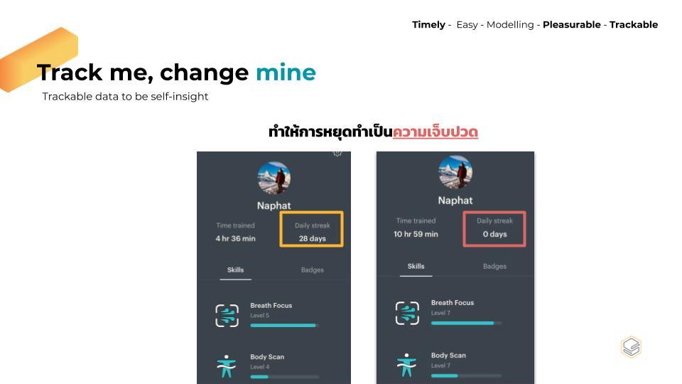 เผยสูตร TEMPT Model ทริคยั่วใจ ให้คนเปลี่ยนแปลง   Skooldio Blog