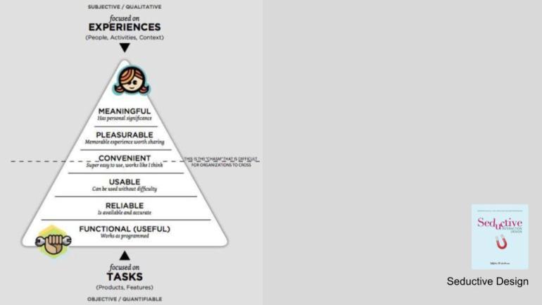 Seductive Design   Skooldio Blog - ออกแบบ UI ให้เข้าถึงใจลูกค้า! ด้วย 5 Framework