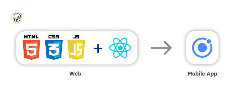 ไม่ต้องปรับตัวเยอะ พัฒนา App ด้วยภาษา Web ได้เลย   4 เหตุผลที่ Web Dev ควรอัพสกิลเพิ่มจาก Web ให้ครอบคลุม Mobile App