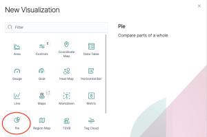 Data Visualization with Kibana