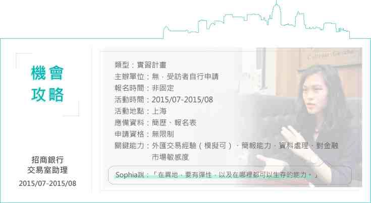 上海銀行實習