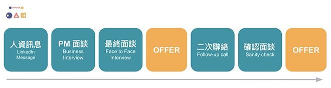 海外職涯-booking-02