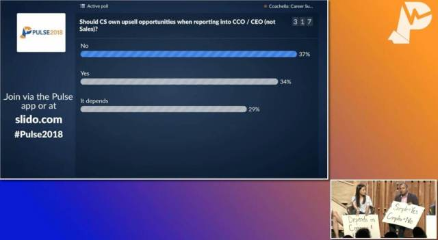 Live poll during the interactive panel session at Pulse