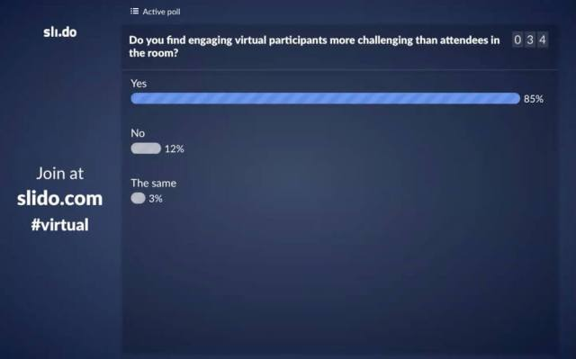 Multiple choice poll on engaging virtual participants during webinars