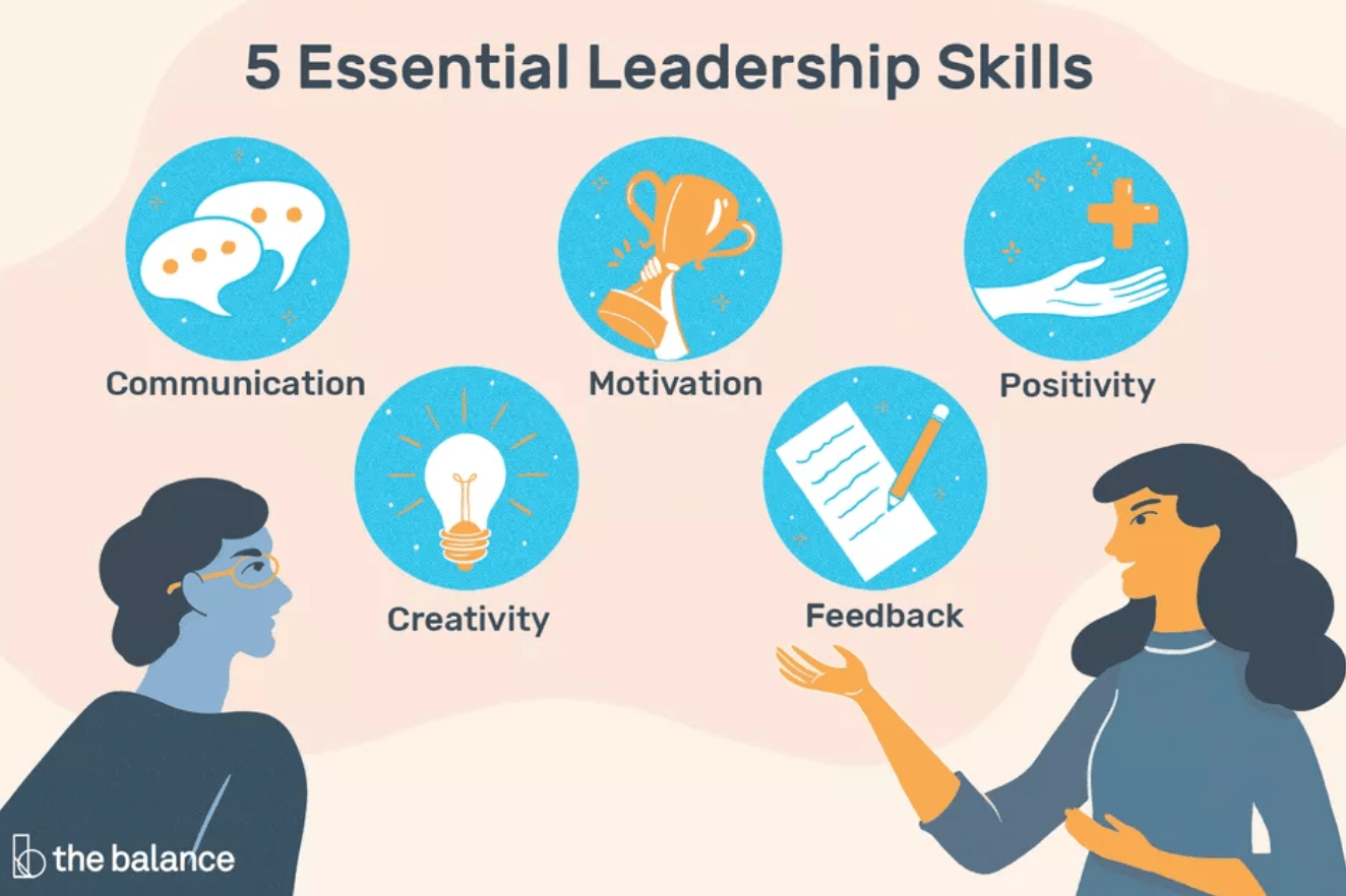 Leadership What Are The Qualities And Characteristics Of