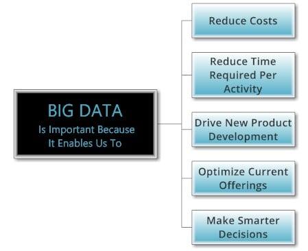 big data mind map1
