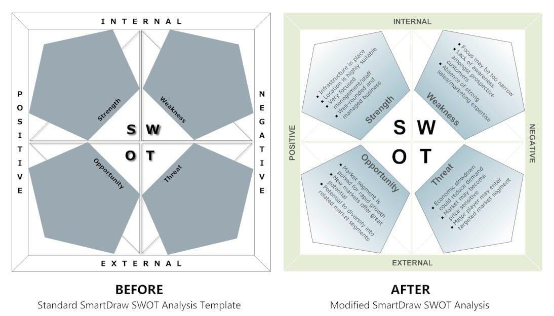 8_SWOT Analysis