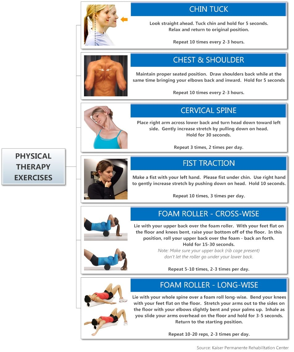 PT Exercise Chart1