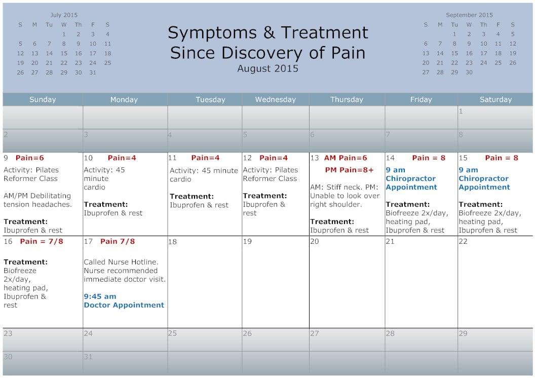 Symptoms_Treatment3