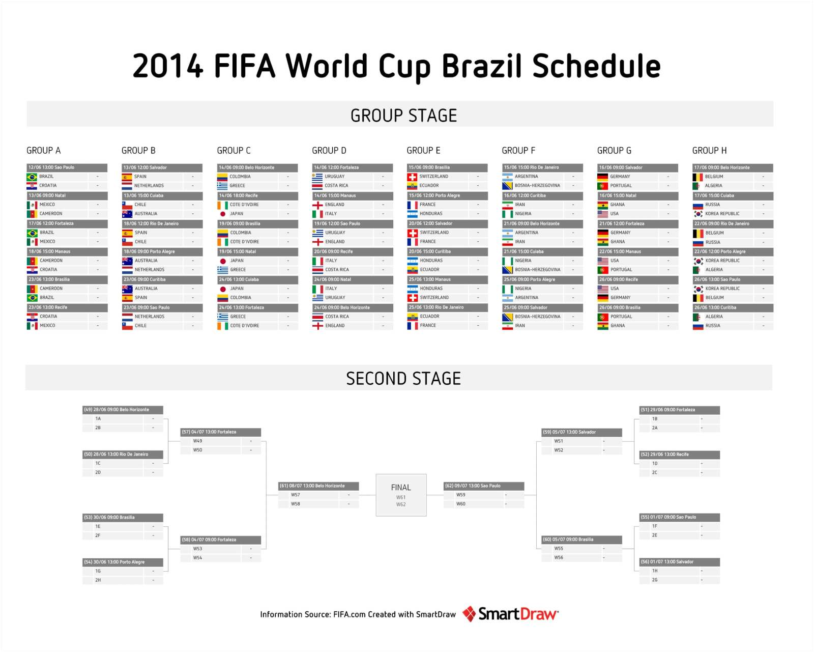2014 FIFA World Cup draw