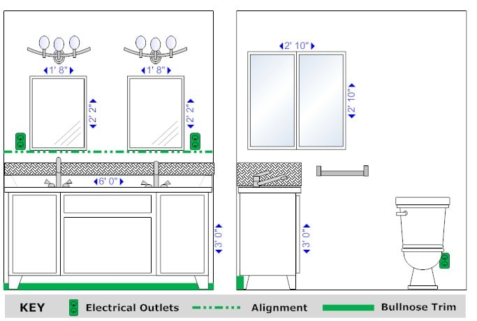 Bathroom Vanity Electrical Outlet 12 remodeling tips for your master bath retreat - smartdraw blog
